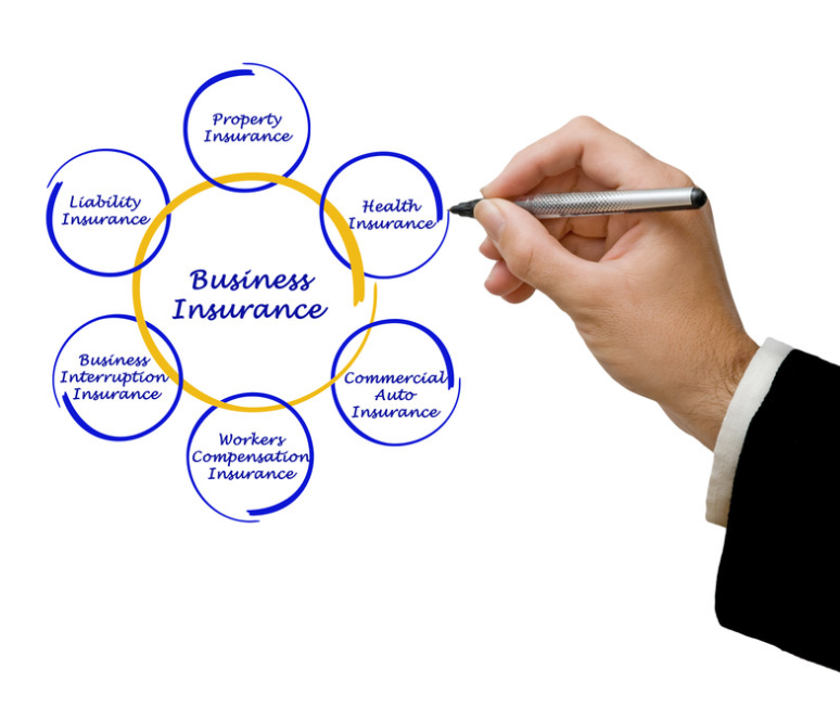 Affordable Small Business Insurance