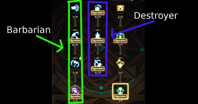 Yang Menarik Dari Job Destroyer dan Barbarian Dragon Nest M-SEA