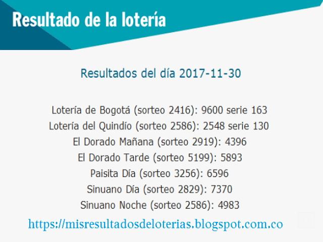 Como jugo la lotería anoche | Resultados diarios de la lotería y el chance | resultados del dia 30-11-2017
