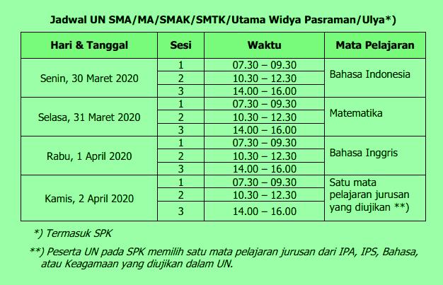 Jadwal UN UNBK SMA / MA Tahun 2020 (Tahun Pelajaran 2019/2020)