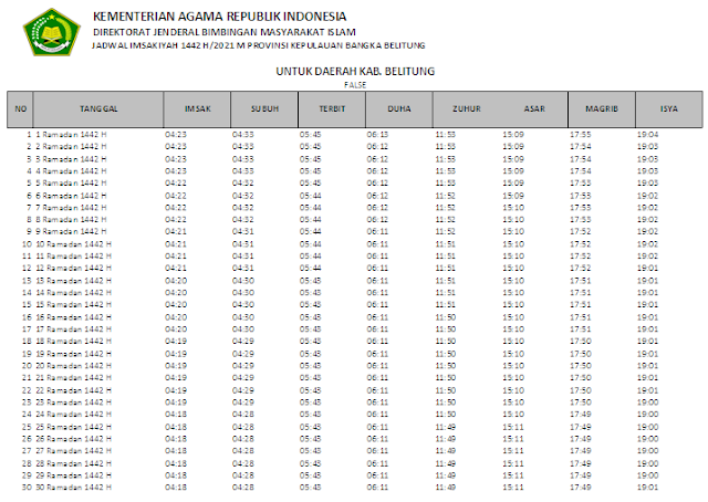 Jadwal Imsakiyah Ramadhan 1442 H Kabupaten Belitung, Provinsi Bangka Belitung