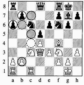 Bermain posisional grandmaster catur kelemahan