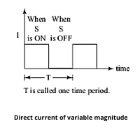 direct current of variable magnitude