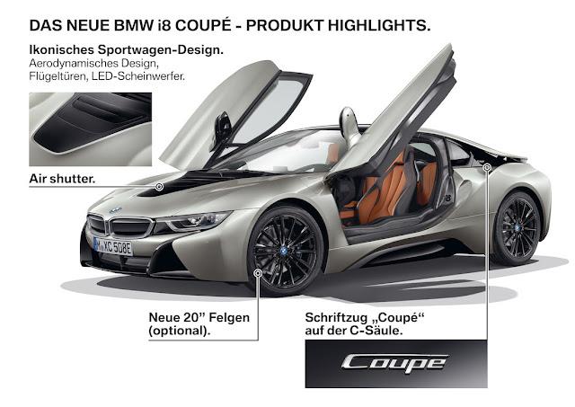 BMW i8 マイナーモデルチェンジ 2019