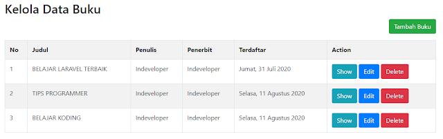 Tutorial Laravel Mengatur Format Tanggal Ke Bahasa Indonesia