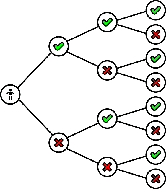 C-with-Data-Structure