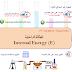 الطاقة الداخلية Internal Energy