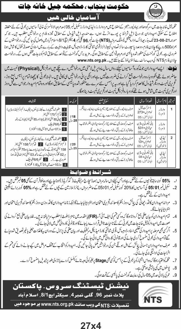Punjab Prison Department Jobs 2021 NTS   Mehkma Jail Khana Jat