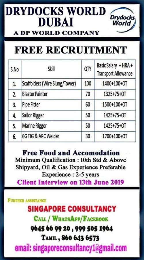 GULF JOBS NEWSPAPER ADVERTISEMENT 10-6-2019 PART 2 – GCC JOBS FOR YOU