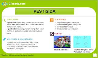 Arti Pestisida: Pengertian, Klasifikasi, Contoh, Kelebihan & Kekurangan