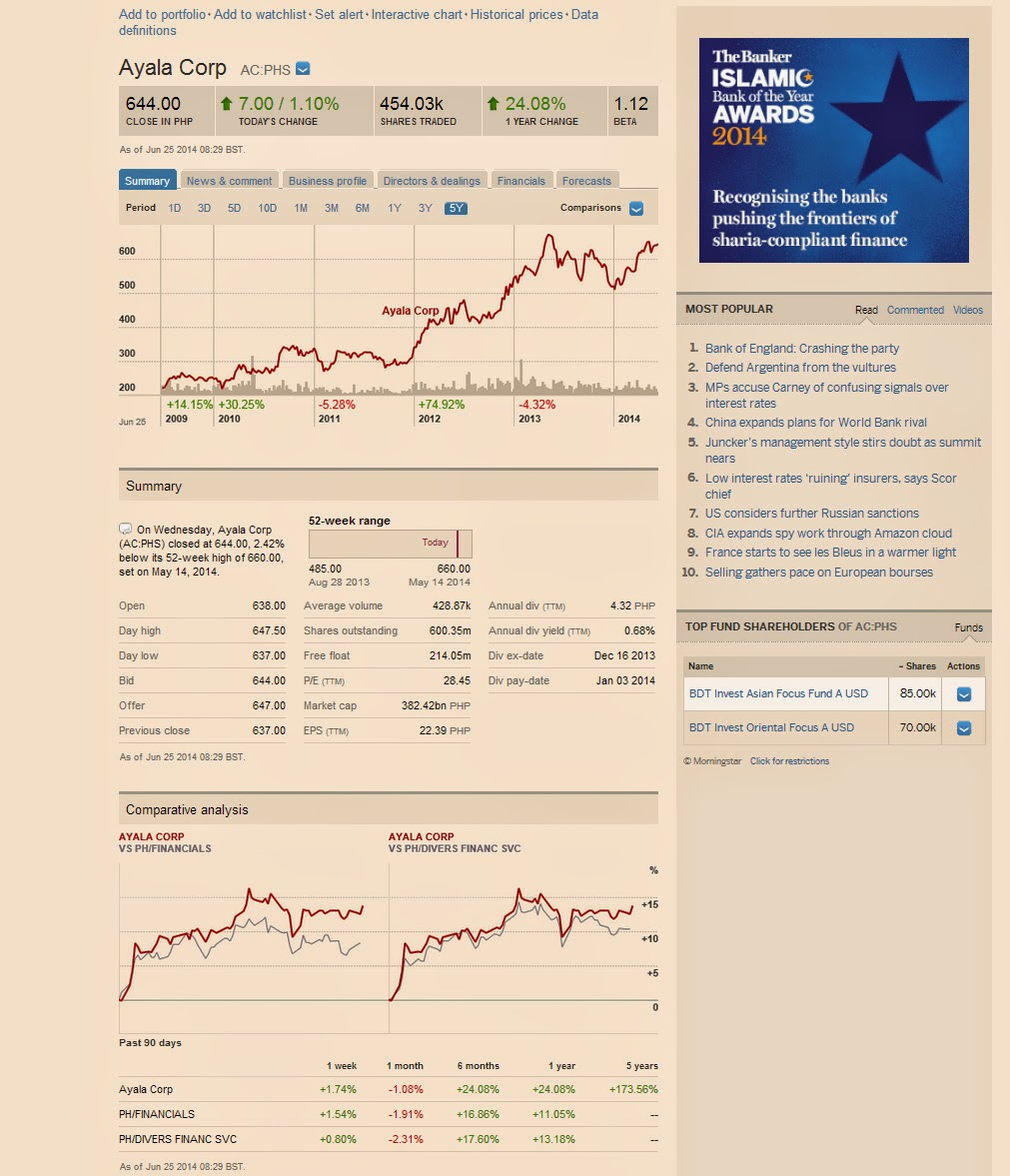 Financial Times Stock Data