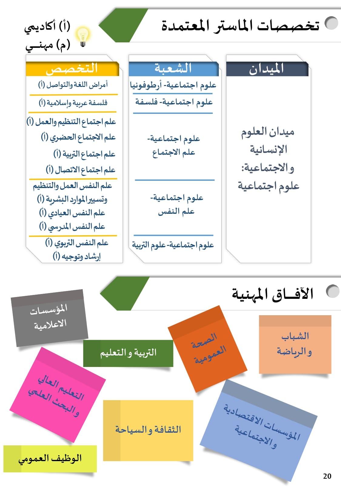 دليل الطالب 2021