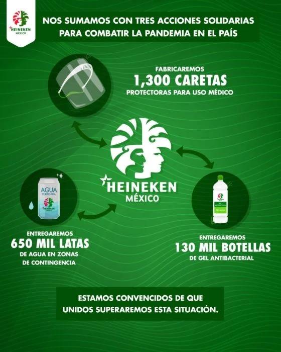 Heineken donará gel antibacterial, caretas y agua purificada durante contingencia sanitaria