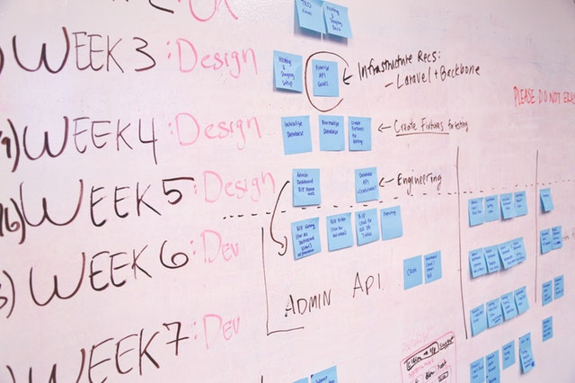 Plan board.