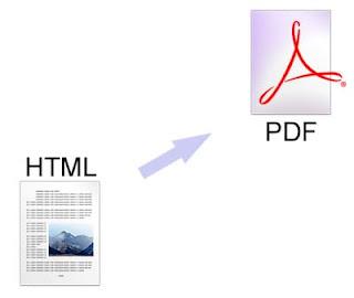 تحويل موقع او مدونة الى ملف بصيغة PDF