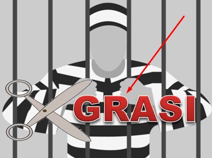 Pengertian Grasi Adalah, Abolisi, Amnesti dan Rehabilitasi