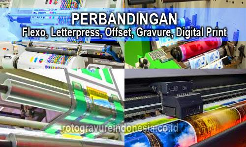 Perbandingan Teknik Cetak Letterpress, Flexo, Gravure, Offset, dan Digital Print
