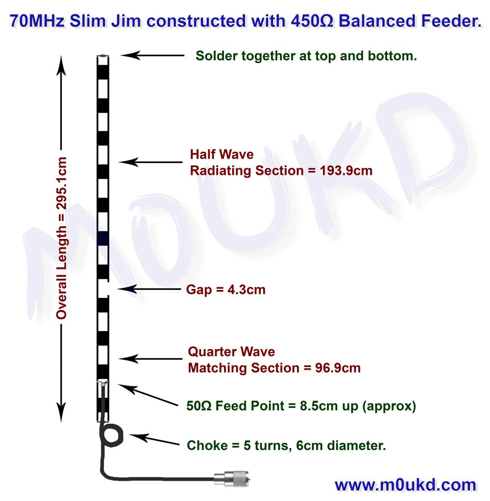 Tony Allen EI4DIB, (Drogheda,Ireland) : Slim Jim and J-Pole