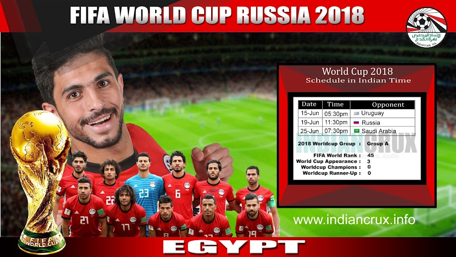 Egypt National Team Schedule and Results at FIFA World Cup 2018