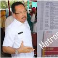 Prihatin, Sekda Harapkan Kemensos RI Evaluasi Pendamping dan Kordinator PKH