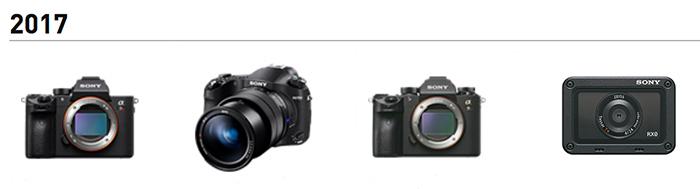 Четыре камеры Sony, которые были представлены в 2017 году
