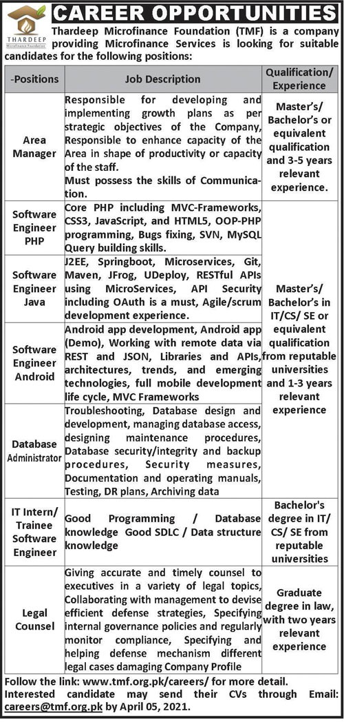 Thardeep Microfinance Foundation TMF Jobs 2021 For Area Manager, Software Engineer PHP, IT Trainee & more
