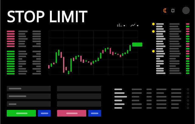 lệnh stop limit là gì