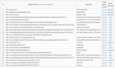 Metode Cek Link Web Yang Telah Tidak Aktif, Broken Link Ataupun URL Mati