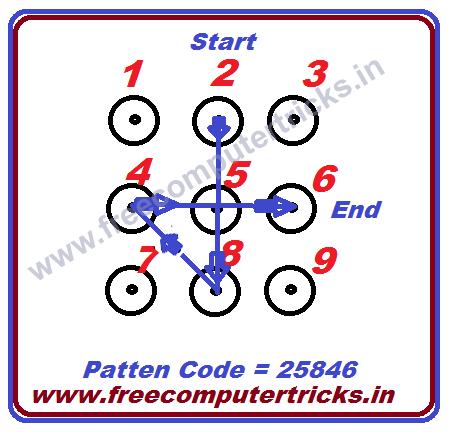 Panasonic P55 Novo or Nova Read Pattern Lock - Solved - Free
