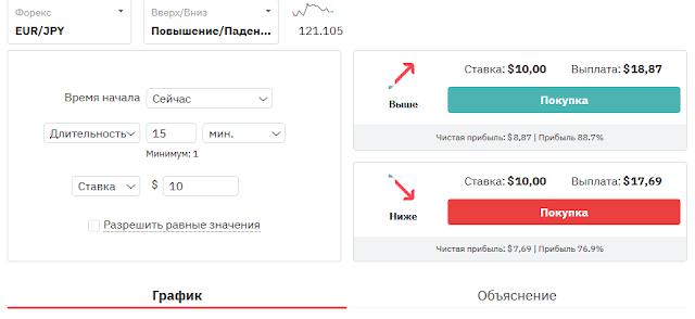 Торговая платформа SmartTrader - Deriv.com