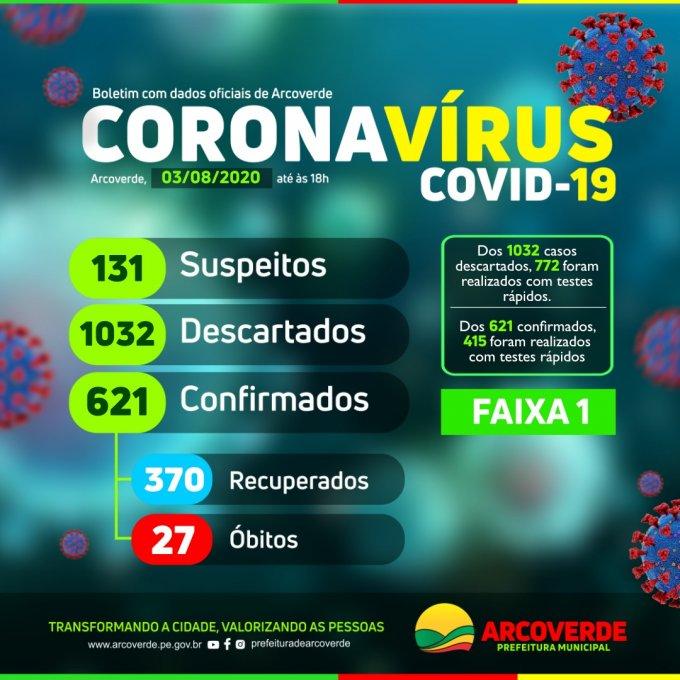 Arcoverde registra mais 14 casos de Covid-19 e quatro curados