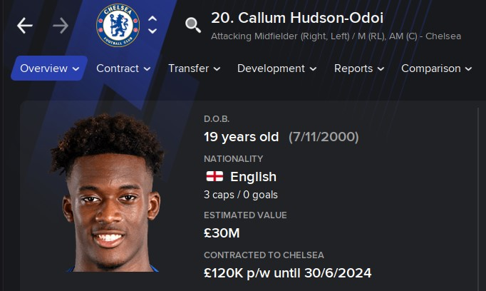 Callum Hudson Odoi FM21 Wonderkid Chelsea