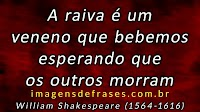 William Shakespeare. Frases Famosas de Reflexão