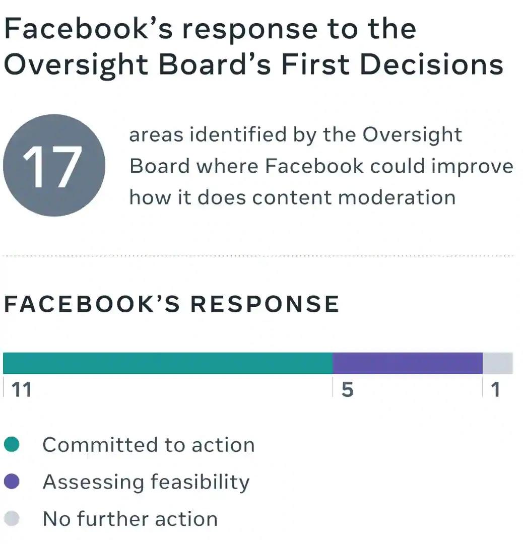 facebook-akan-membuat-perubahan-kebijakan