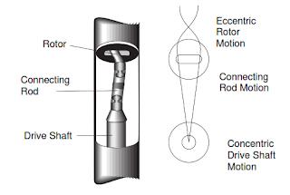 drilling Mud Motors components drive shaft