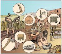 http://ntic.educacion.es/w3//eos/MaterialesEducativos/mem2001/huellas/origenes/actividades/neolitico/index.html