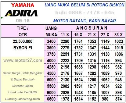 Yamaha-Byson-Daftar-Harga-Adira-0916