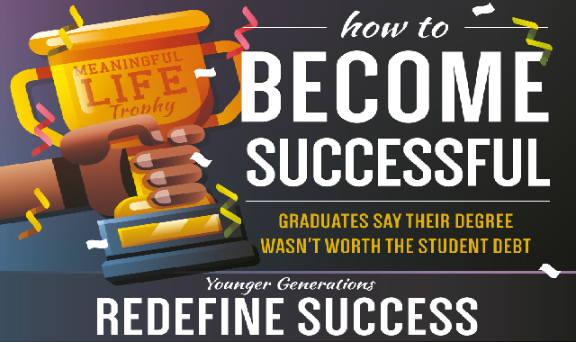 How to Become Successful #infographic