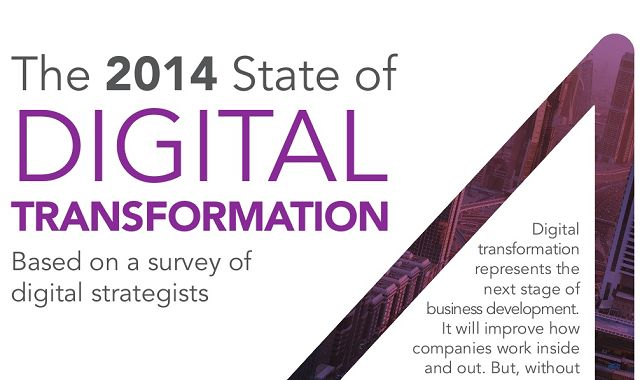 Image: The 2014 State of Digital Transformation