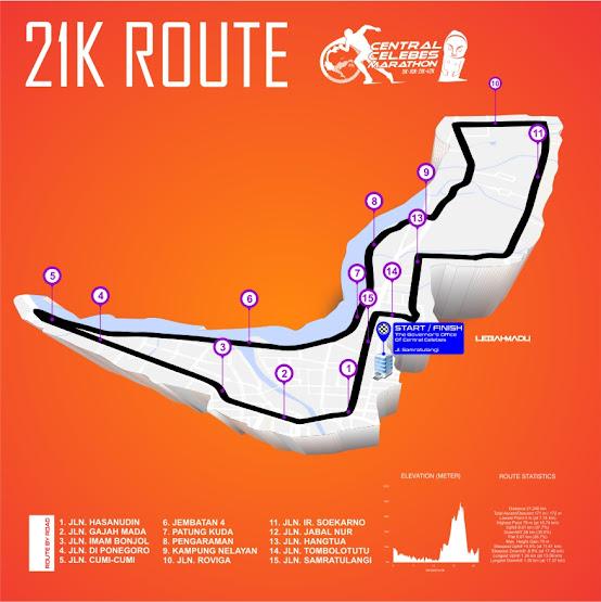 21K Central Celebes Marathon Route 2018