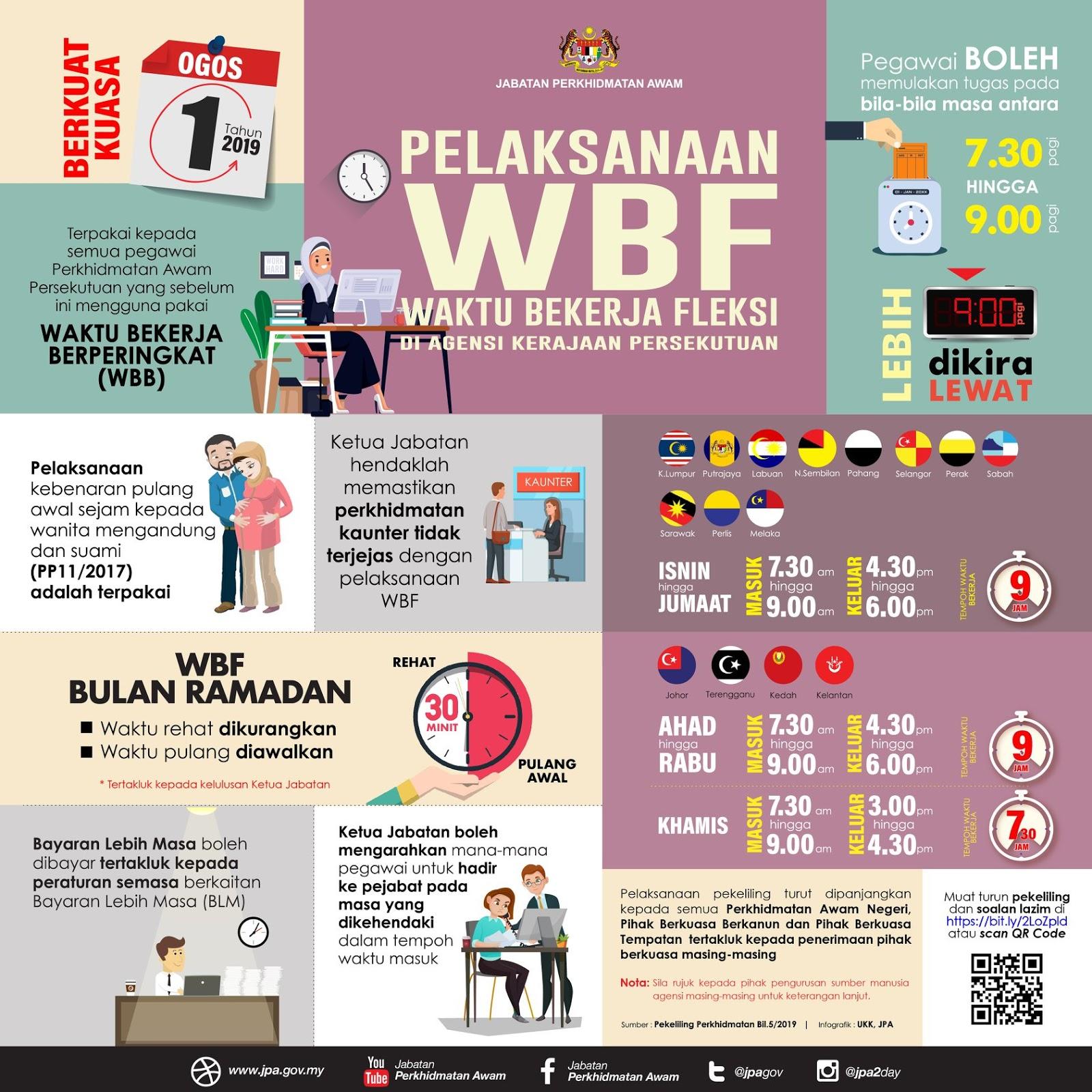 Waktu Bekerja Fleksi Wbf Di Agensi Kerajaan Persekutuan Pekeliling Perkhidmatan Bilangan 5 Tahun 2019 Layanlah Berita Terkini Tips Berguna Maklumat