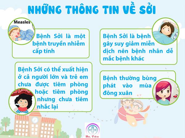 thong-tin-benh-soi