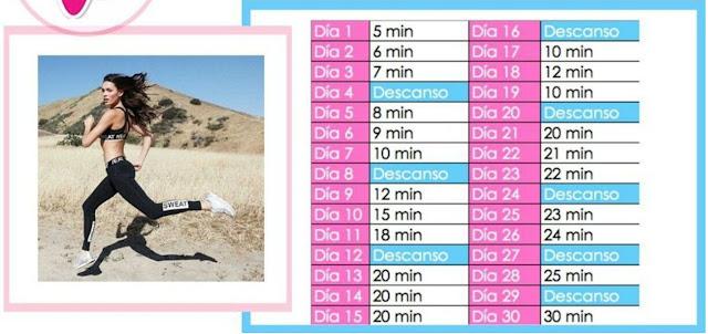 Plano diário de corrida