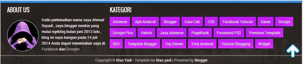 Cara Buat Footer  2 Kolom Responsive  Blogger