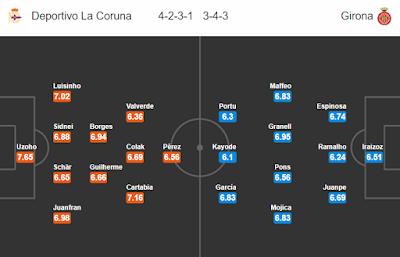 Nhận định, soi kèo nhà cái Deportivo vs Girona