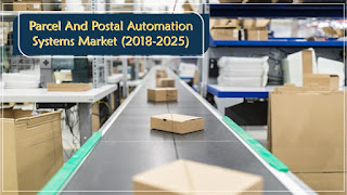 Parcel And Postal Automation Systems Market