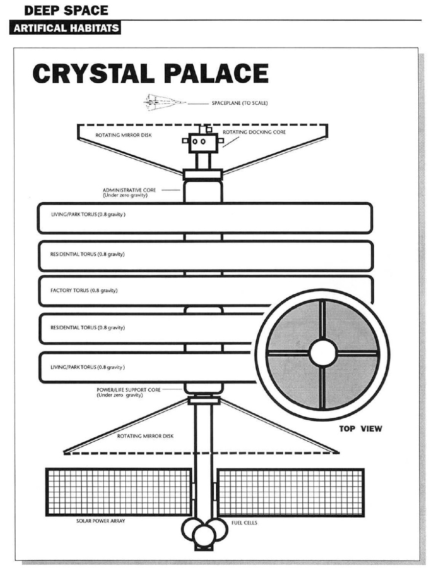 Crystal Palace in Cyberpunk universe (as of 2025)