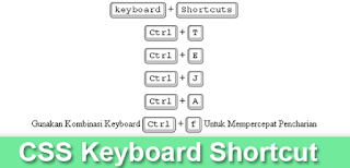 css-keyboard-shortcut