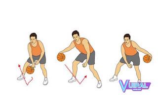 Teknik Dasar Permainan Bola Basket Crossover Dribble