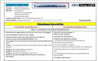 جميع جذاذات Mes apprentissages en français  للمستوى الثالث ابتدائي الوحدة الأولى
